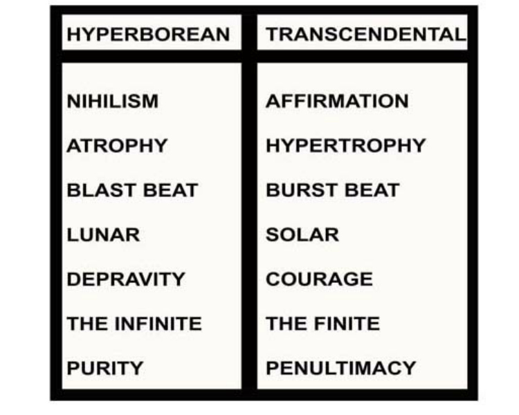 "Hendrix breaks down for us the distinction between ""hyperborean"" (read: Norwegian) and ""transcendental"" (read: new American) modes of black metal."