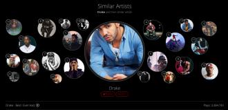 Drake Last Fm lastfm last.fm