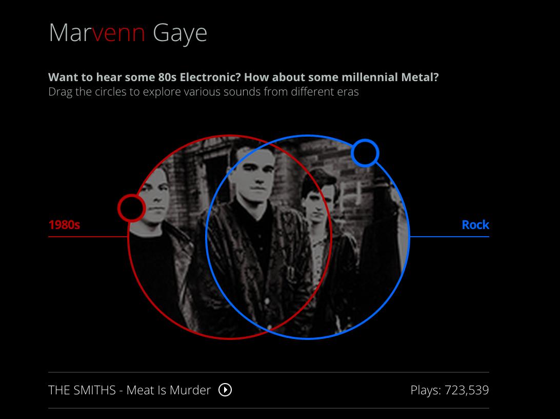 """Marvenn Gaye"", seriously?"